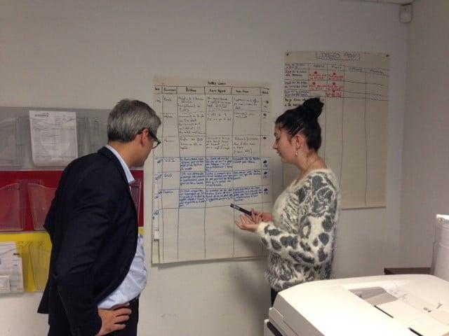 En quoi le rôle d'un PDG diffère-t-il entre un management « Lean » et un management traditionnel ?