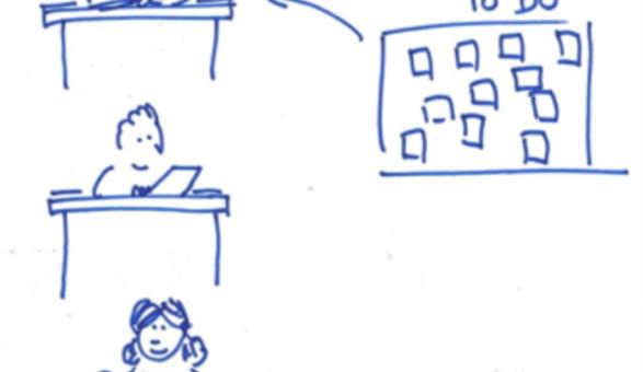 kanban-office