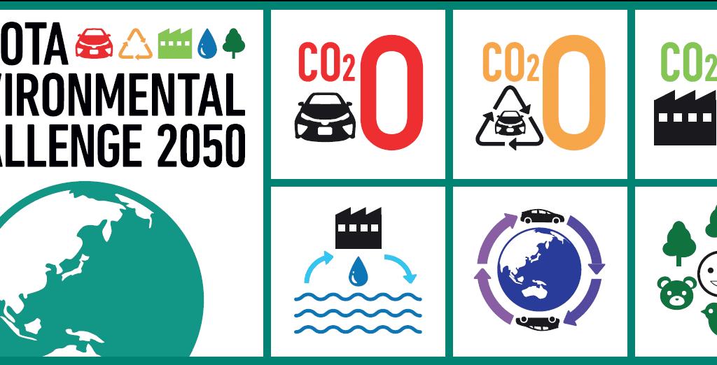 La stratégie de Toyota en matière environnementale – entretien avec Steve Hope