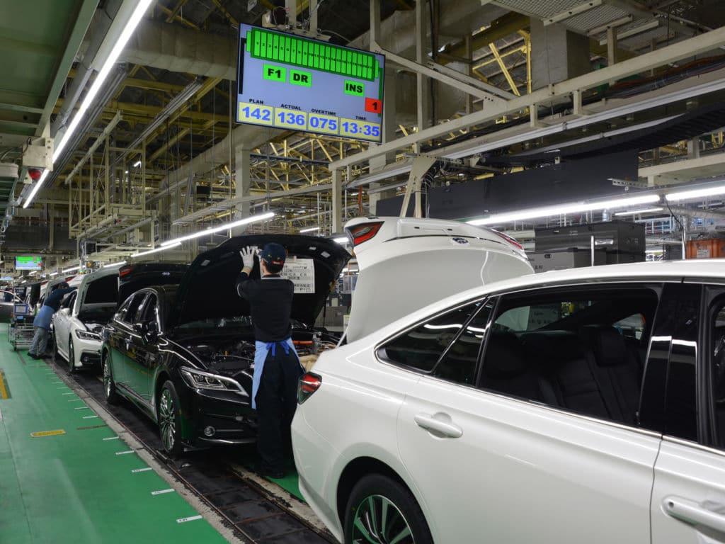 Le management visuel chez Toyota